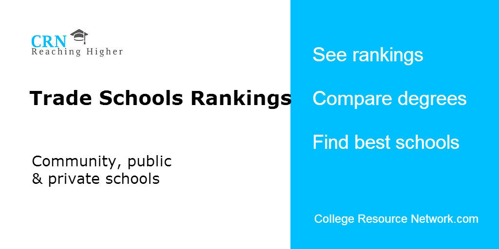 2018 2019 Best Trade Schools Rankings By Stateregionay Nationally